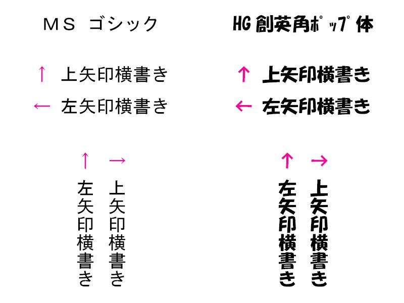 MS ゴシック HG創英角ポップ体