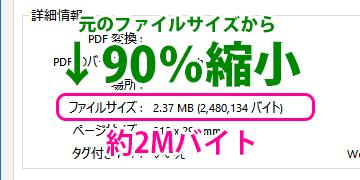 ファイルサイズが2MバイトのPDFファイル