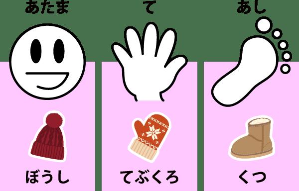 対比(2)