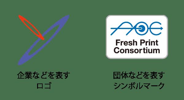企業などを表すロゴと団体などを表すシンボルマーク