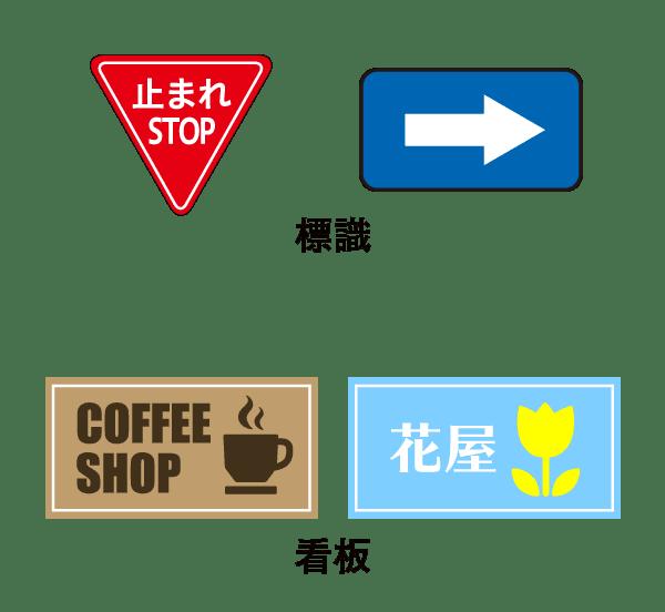 標識と看板