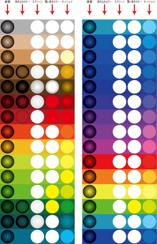 Illustratorの透明効果について