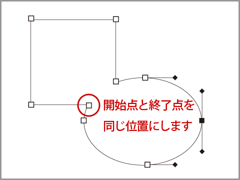 Photoshop クローズパス(8)