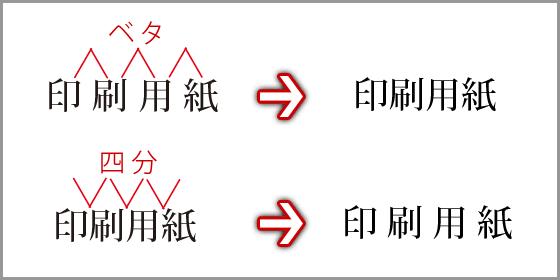 字間の詰め・空け(校正)