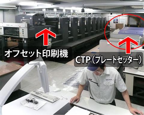 印刷機の脇にプレートセッターが設置されています(1)