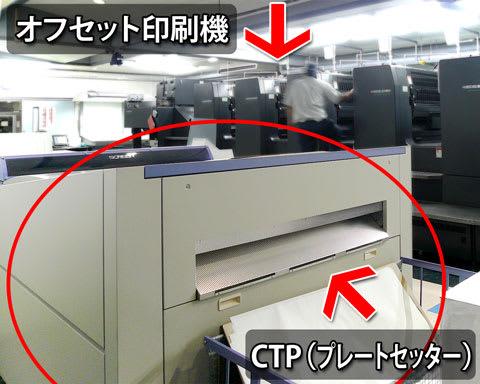 印刷機の脇にプレートセッターが設置されています(2)