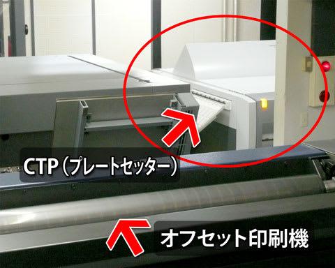 印刷機のフィーダーの近くにプレートセッターが設置されています