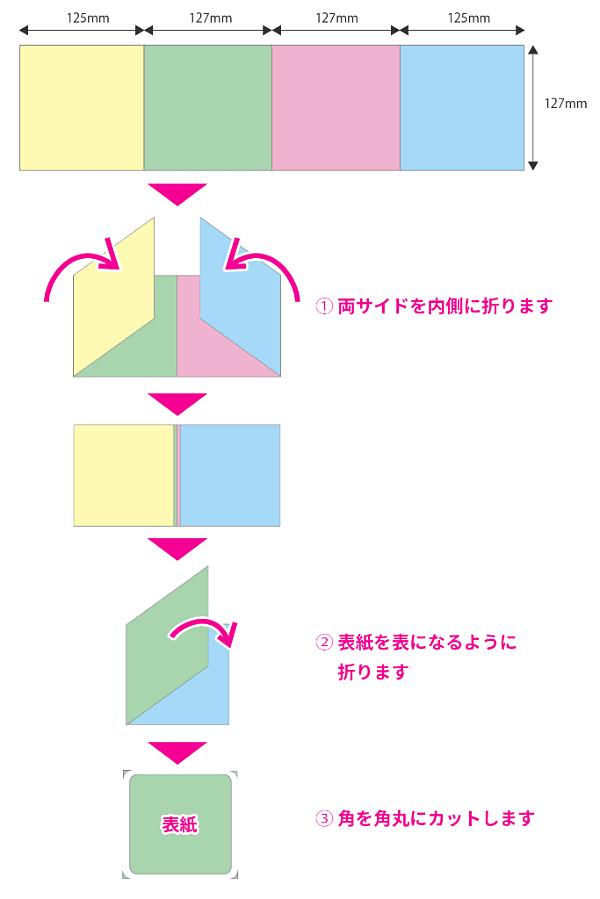 観音折り+角丸加工の医療系パンフレット