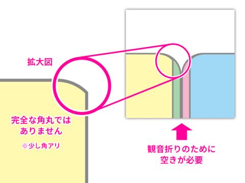 20180823-kannon-ori-kadomaru-02.png