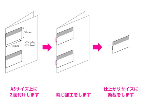 20200221-mini-size-bind-book-01.png