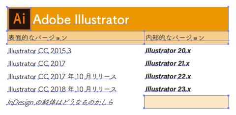 IllustratorでEPSファイルを開いた状態