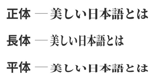 正体・長体・平体のイメージ