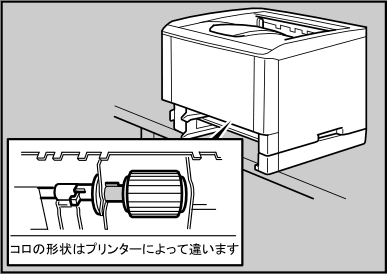 給紙コロを、水を含ませて固く絞った布で拭きます