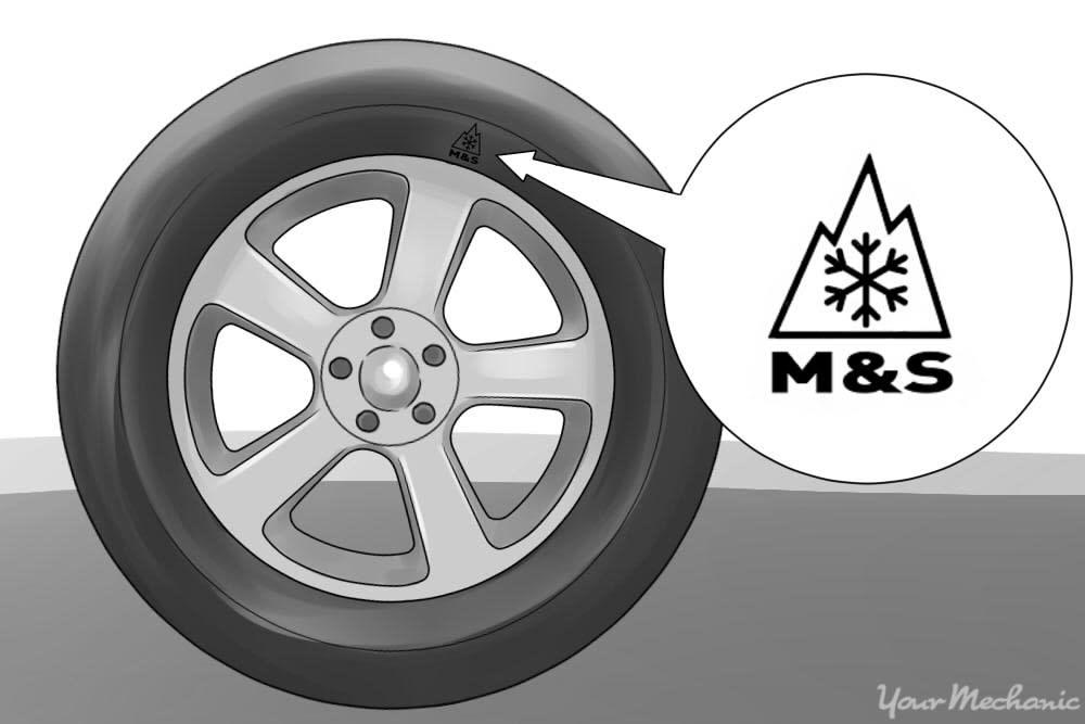 snowflake logo on tire