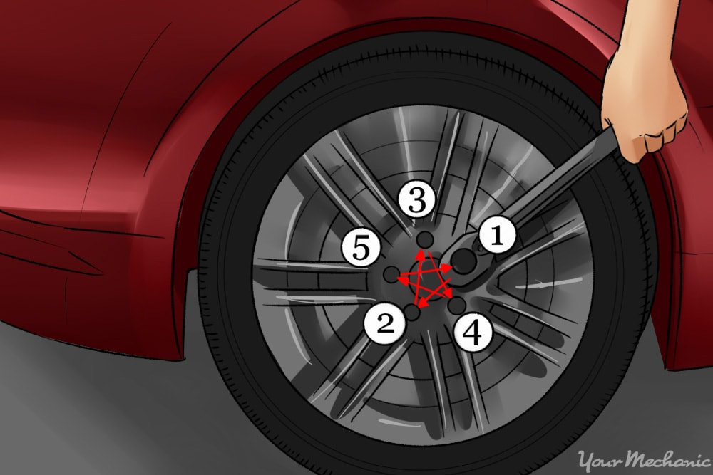 lug nuts being tightened in a star pattern
