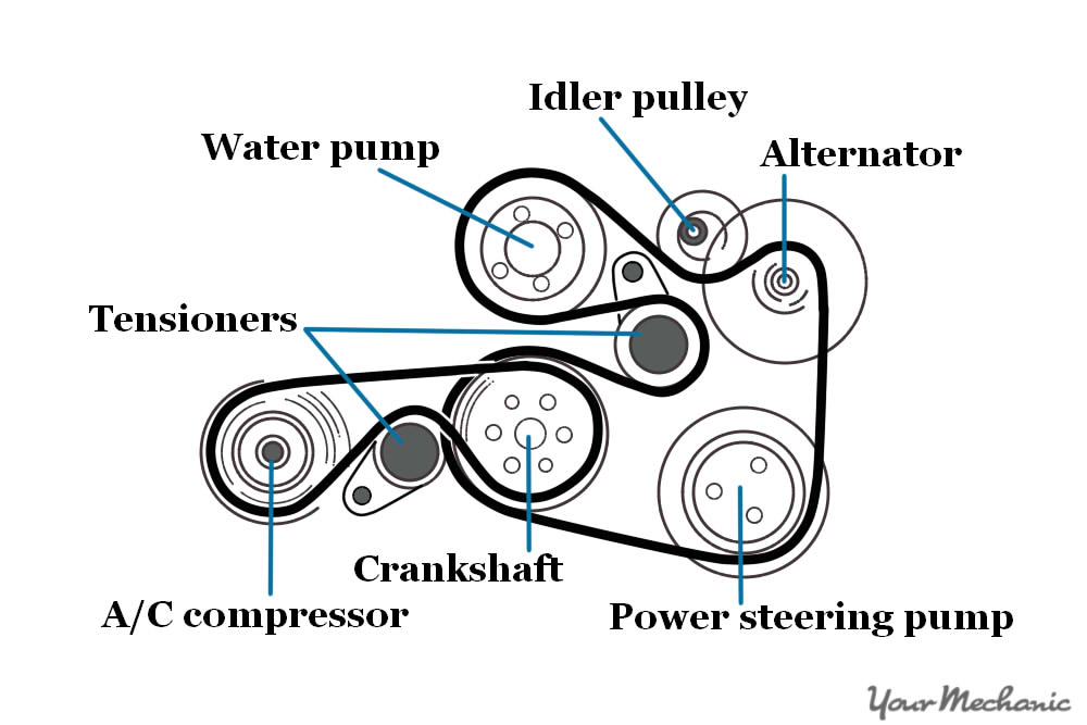 How to Replace an Air Injection Pump Belt 12
