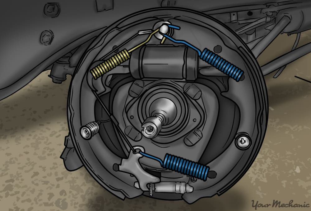 springs and linkages inside of drum brakes