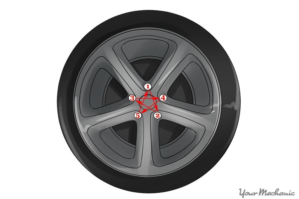wheel lugs labeled in star pattern