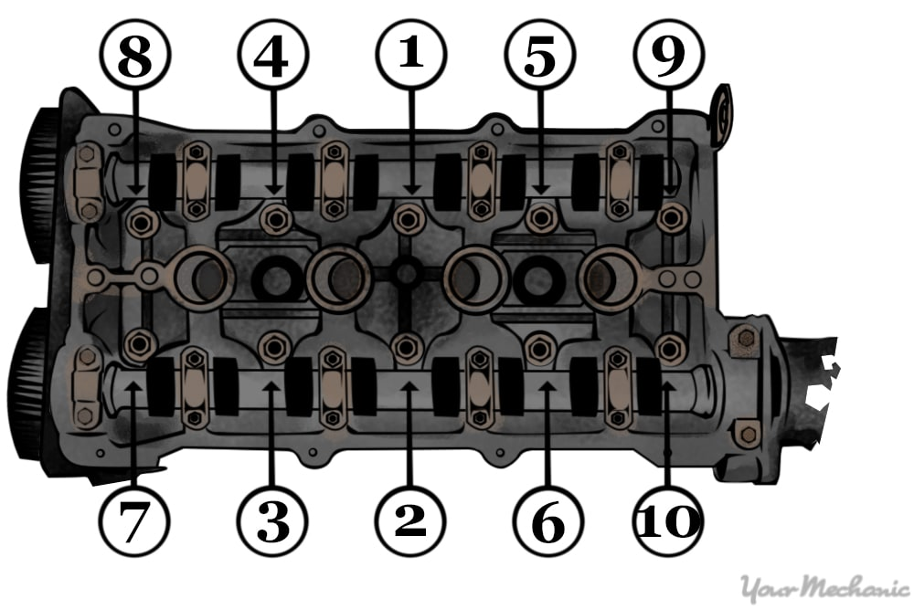 cylinder head bolt tightening sequence on a dual overhead camshaft engine
