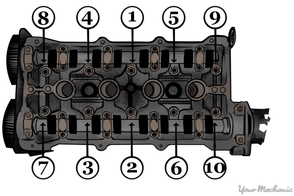 1996 7 3l Engine Cylinder Head Diagram