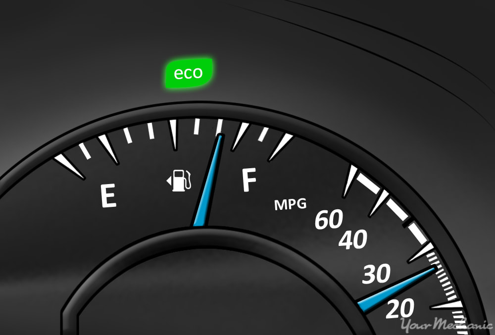 What Does the ECO Driving Indicator Light Mean