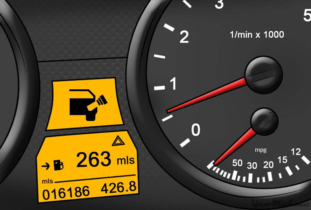 What Does The Fuel Cap Warning Light Mean Yourmechanic Advice
