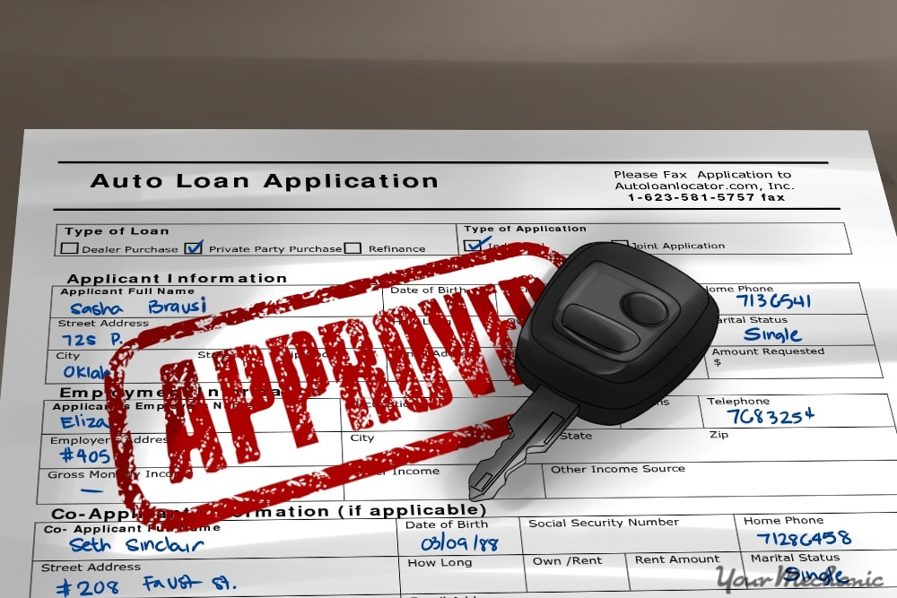 How To Figure Car Payment >> How To Figure Out The Full Cost Of A Car Loan Yourmechanic