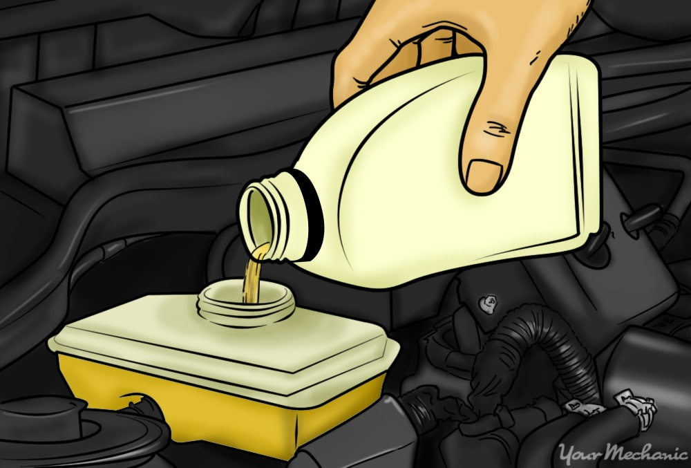 How To Change Brake Fluid >> How To Top Up Brake Fluid Yourmechanic Advice