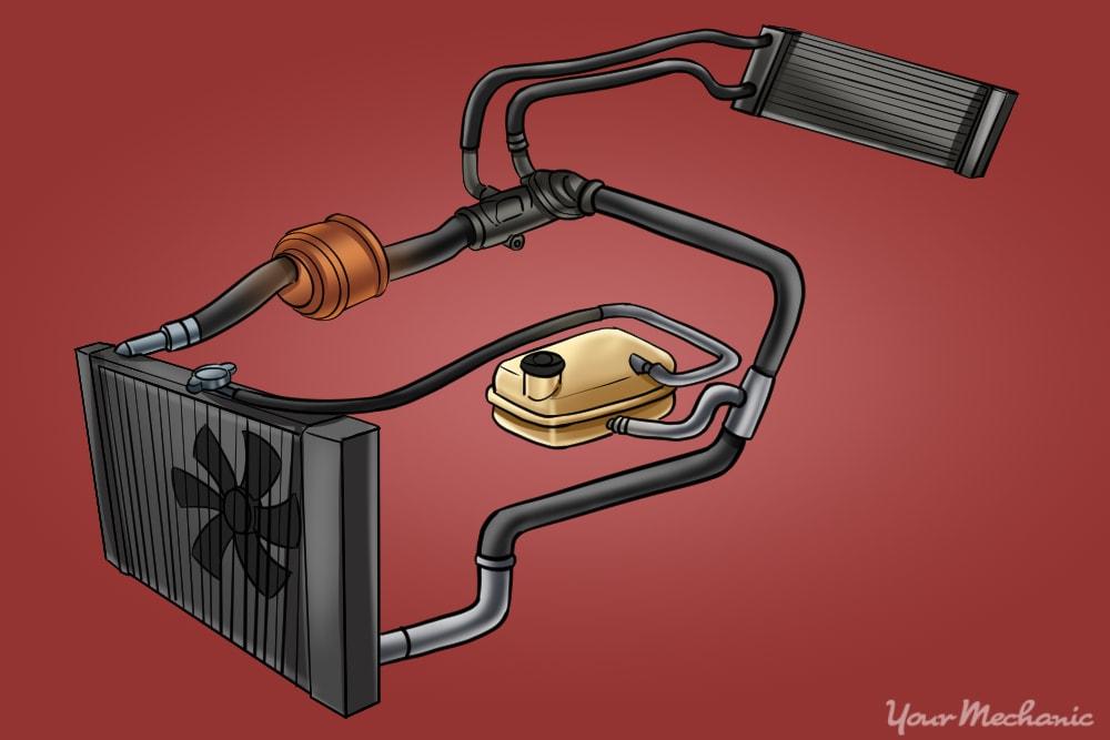 How to Diagnose a Broken Car Heater | YourMechanic Advice