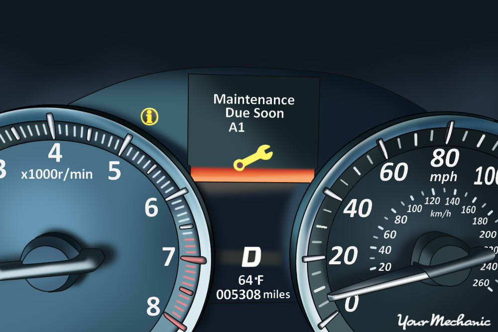 Maintenance Minder and Service Codes For Acura Cars