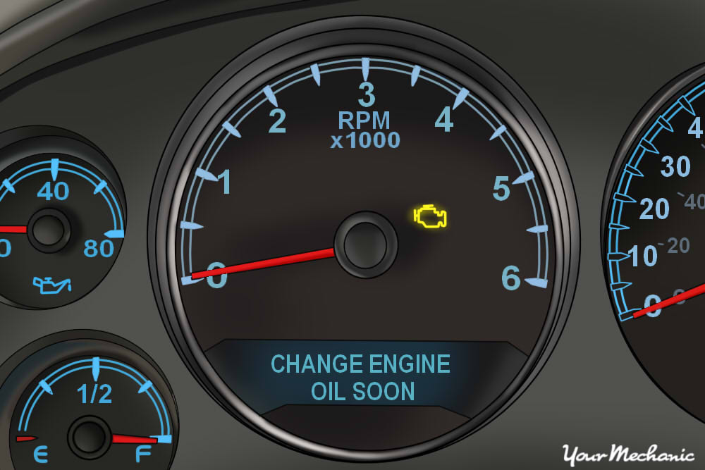 Understanding Ford Intelligent Oil-Life Monitor (IOLM