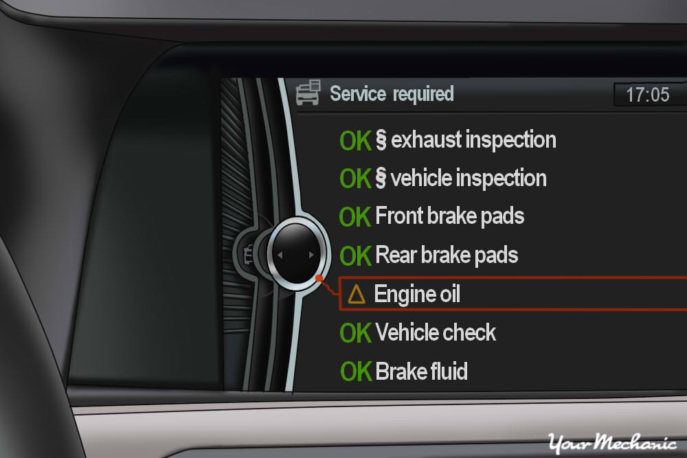 Understanding the BMW Condition Based Servicing and Service