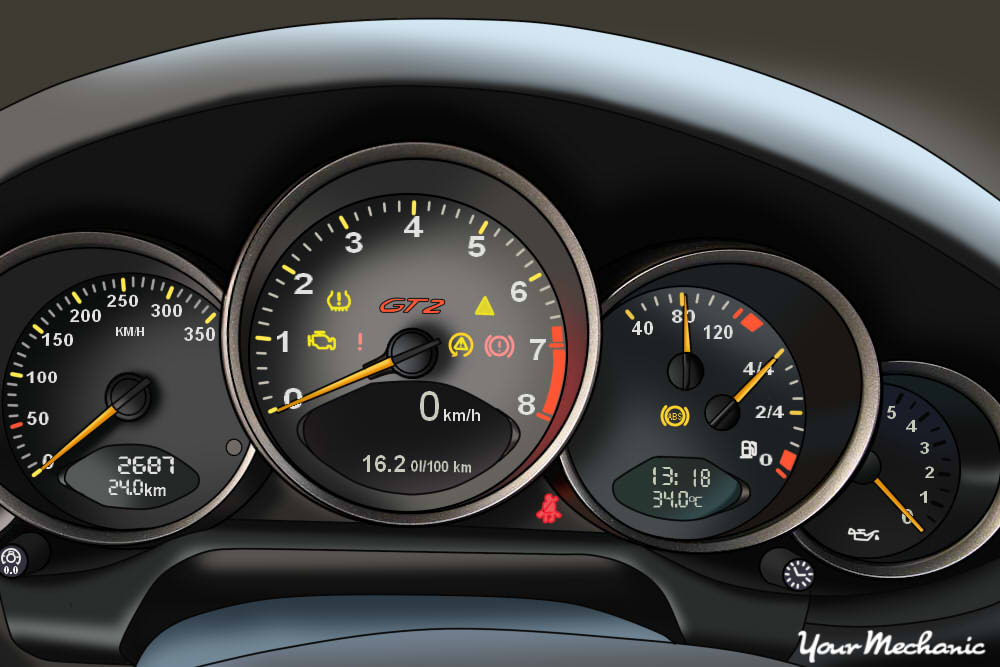 Understanding the Porsche Indicator-Based System and Service