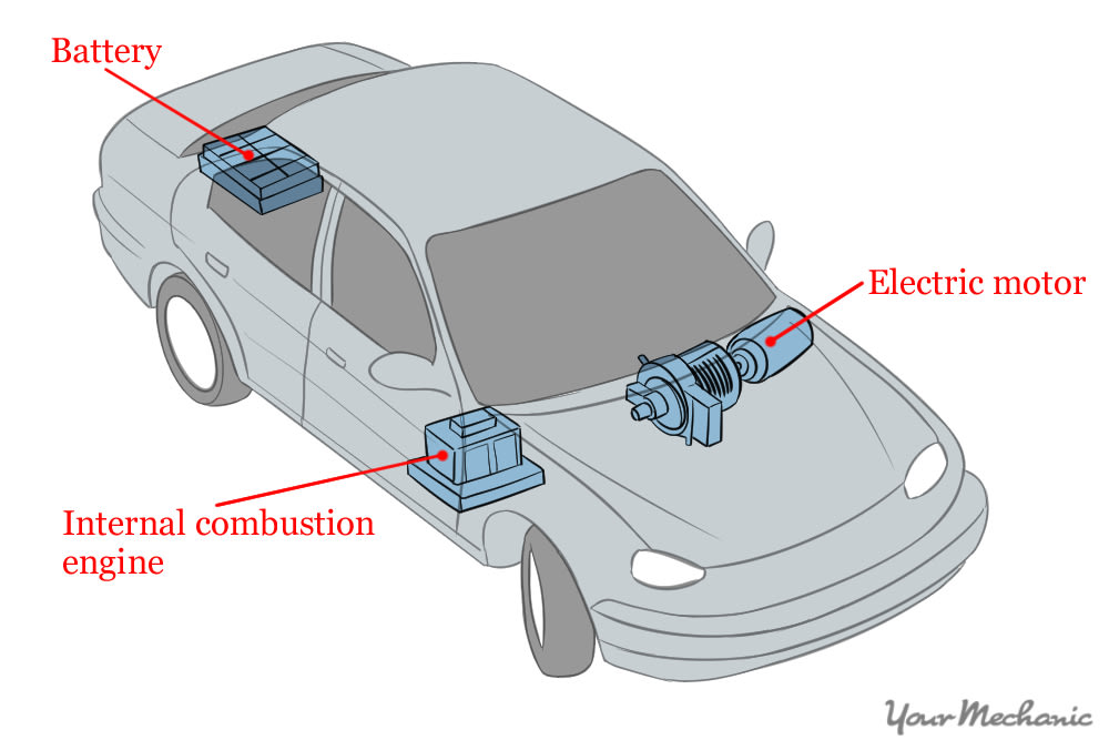 diagram of an electrical vehicle