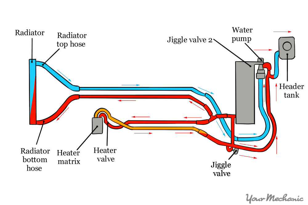 Vauxhall Engine Cooling Diagram