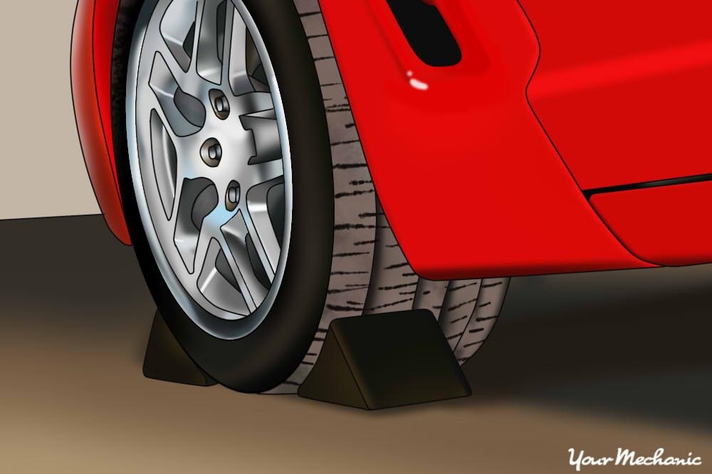 wheel chocks applied to car