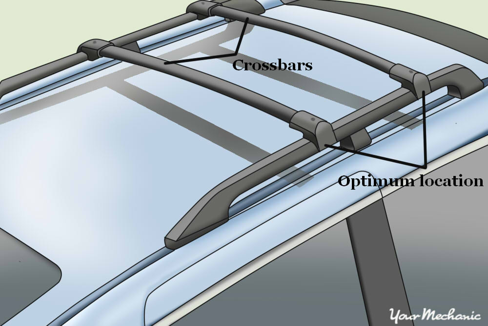 diagram showing different parts of a roof rack