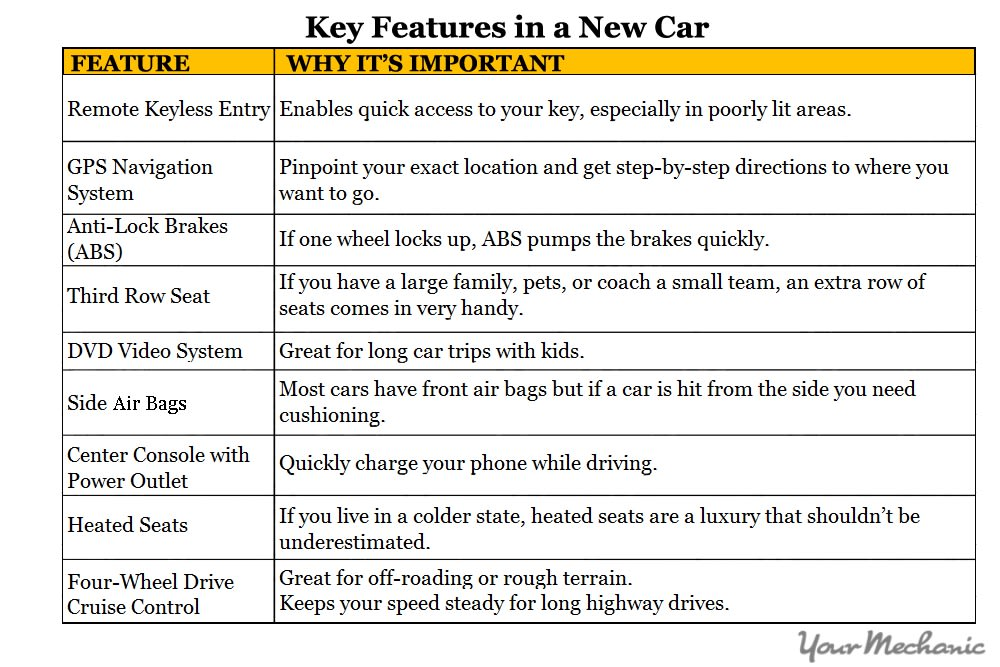 key features check list
