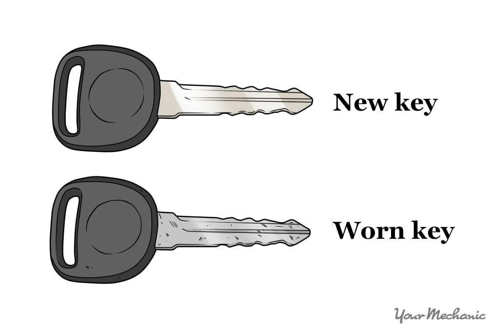 key comparison