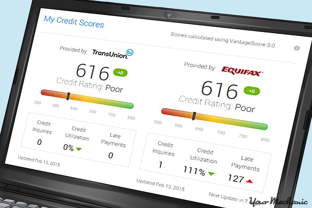 616 low credit score