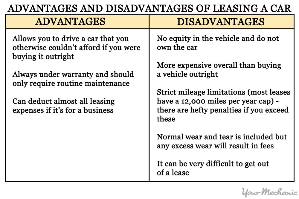 table of advantages and disadvantages