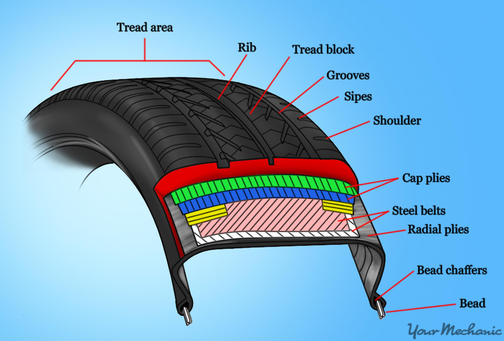 How to Put a Patch on a Punctured Tire | YourMechanic Advice