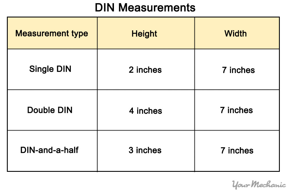DIN type chart