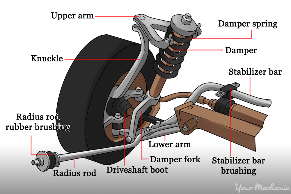 How to Replace Suspension Springs 2