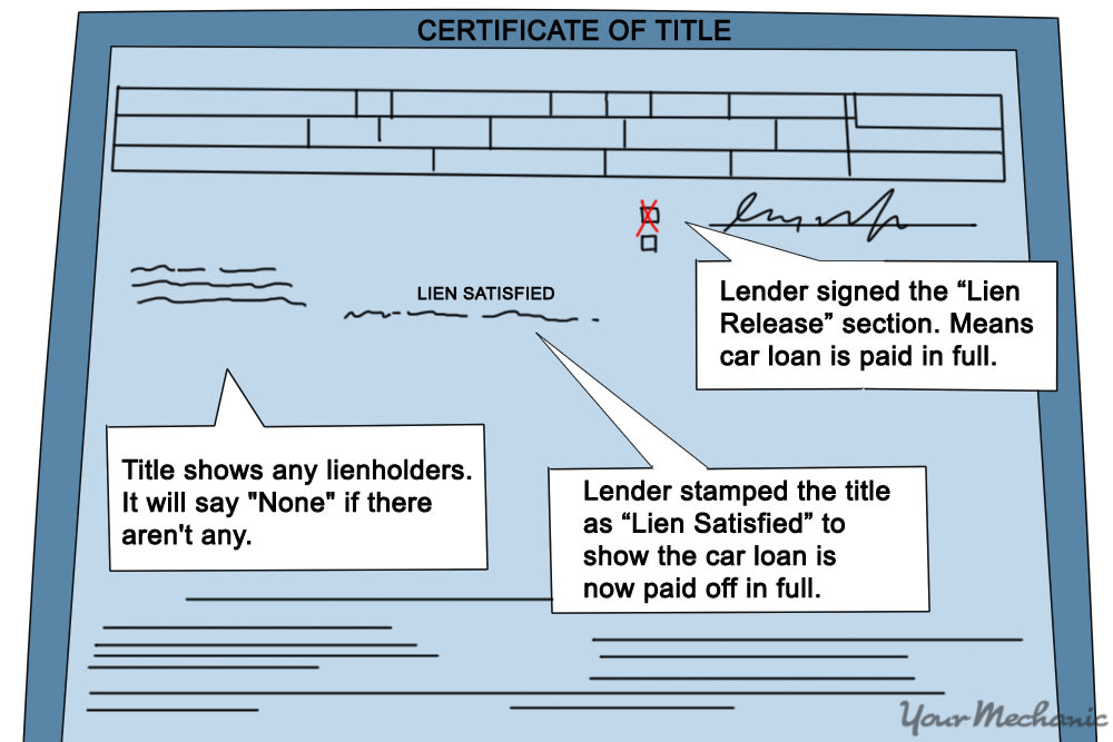 example title with paid off liens