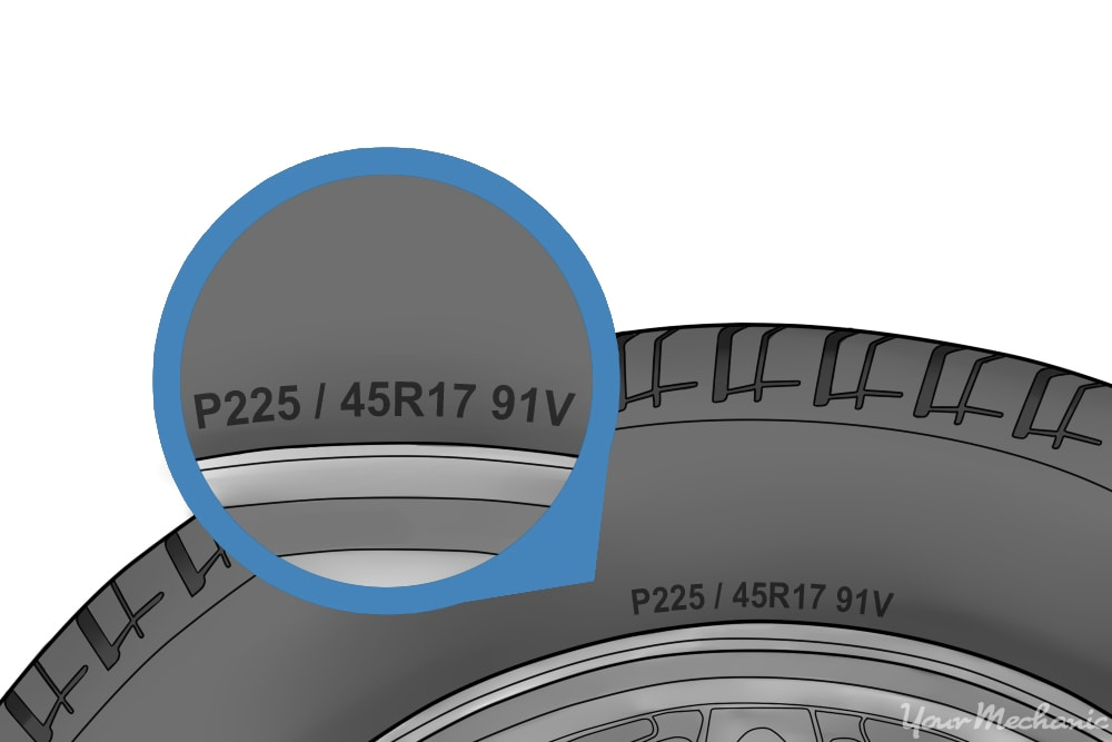 set of numbers on tire being zoomed in on
