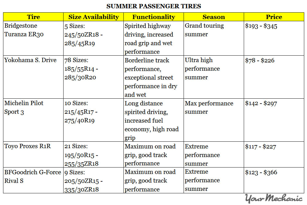 summer passenger tires
