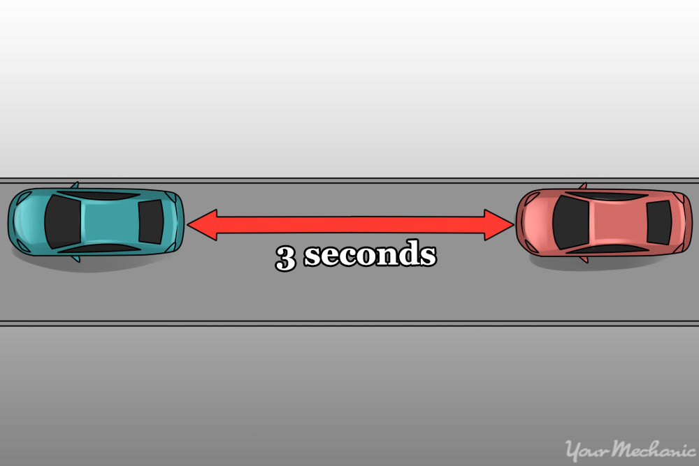 car behind another car with three seconds printed underneath the arrow