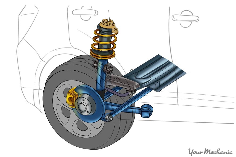 shock diagram