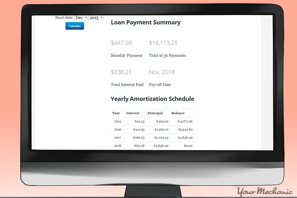 computer showing loan payment summary numbers